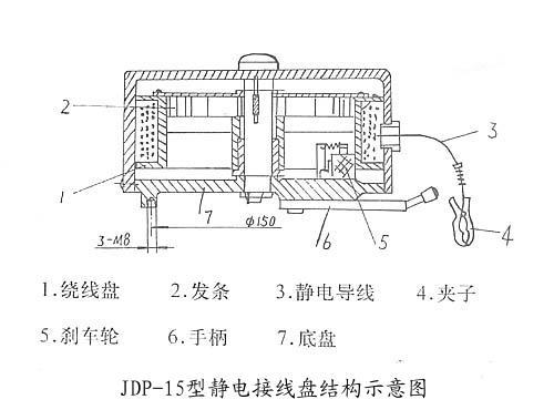 jdp—15型静电接线盘使用说明
